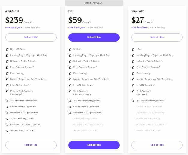ThriveCart vs leadpages